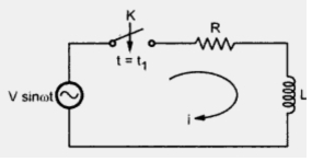 Short Circuit Transients in synchronous Generator Part1