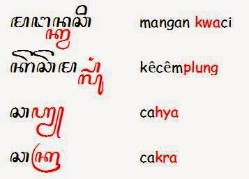My Experiences My Opinions Belajar Menulis Aksara Jawa Panjingan