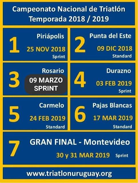 Calendario Triatlon 2019.Recorrer Uruguay Modificaciones Al Calendario De Triatlon En