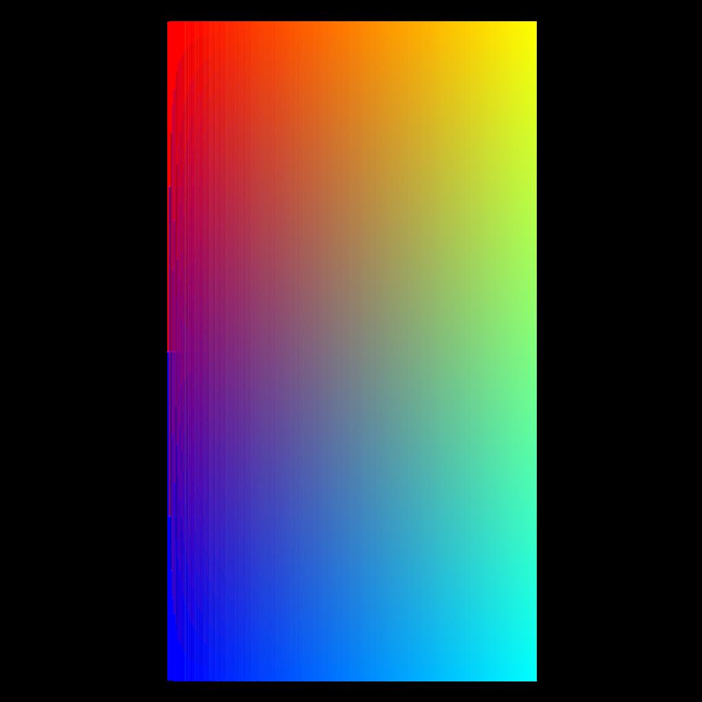 render degradado arcoiris
