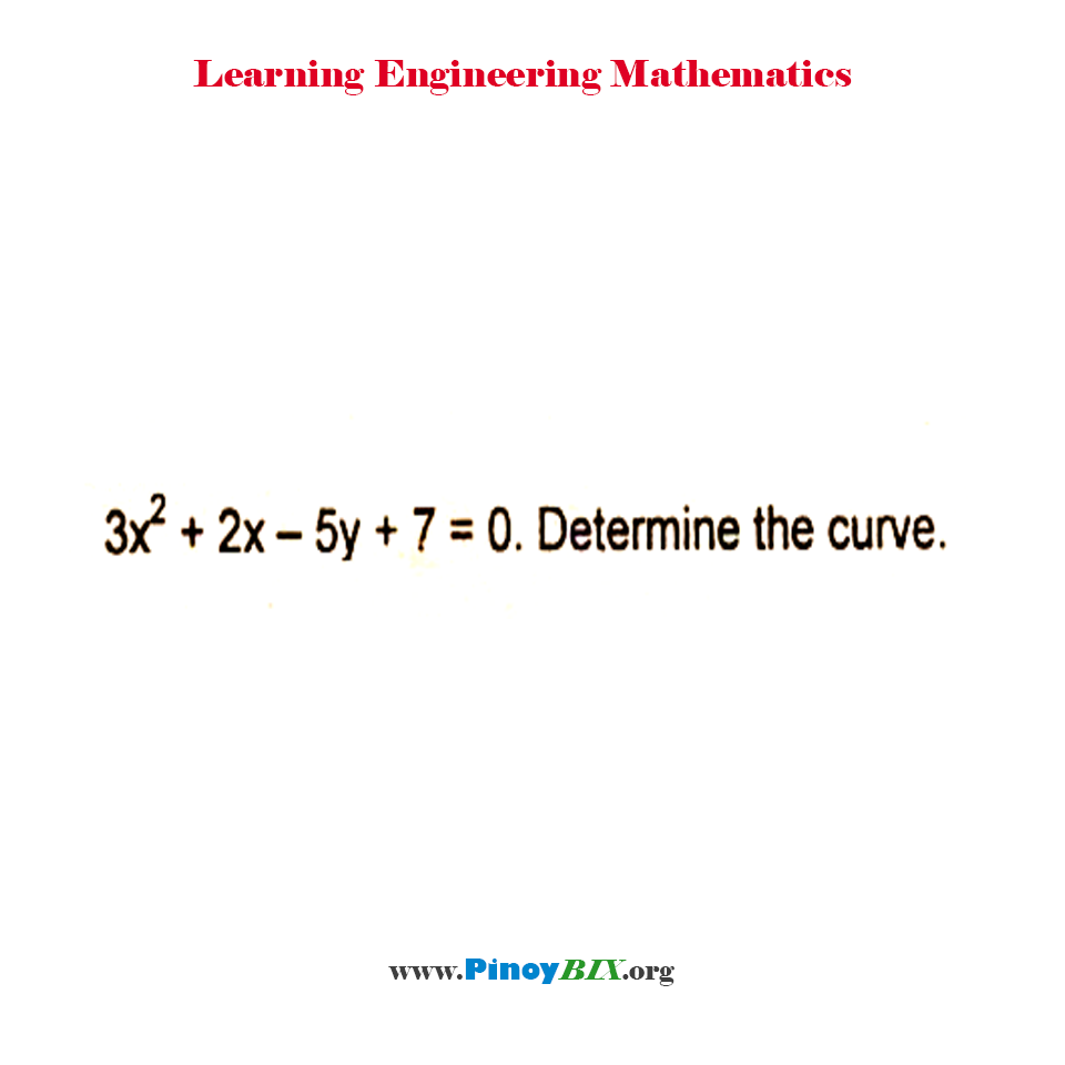 From the given equation, 3x^2 + 2x – 5y + 7 = 0. Determine the curve.