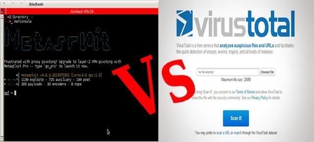 Bypass AV com  Veil VoidPointer codificação  de payload