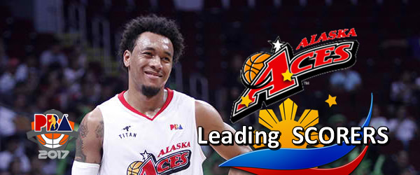List of Leading Scorers: Alaska Aces 2016-2017 PBA Philippine Cup