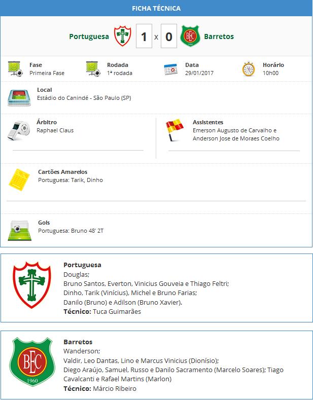Ficha técnica do jogo Portuguesa de Desportos 1 x 0 Barretos em 29/01/2017 no Canindé em São Paulo - Fonte: Site Futebol Interior