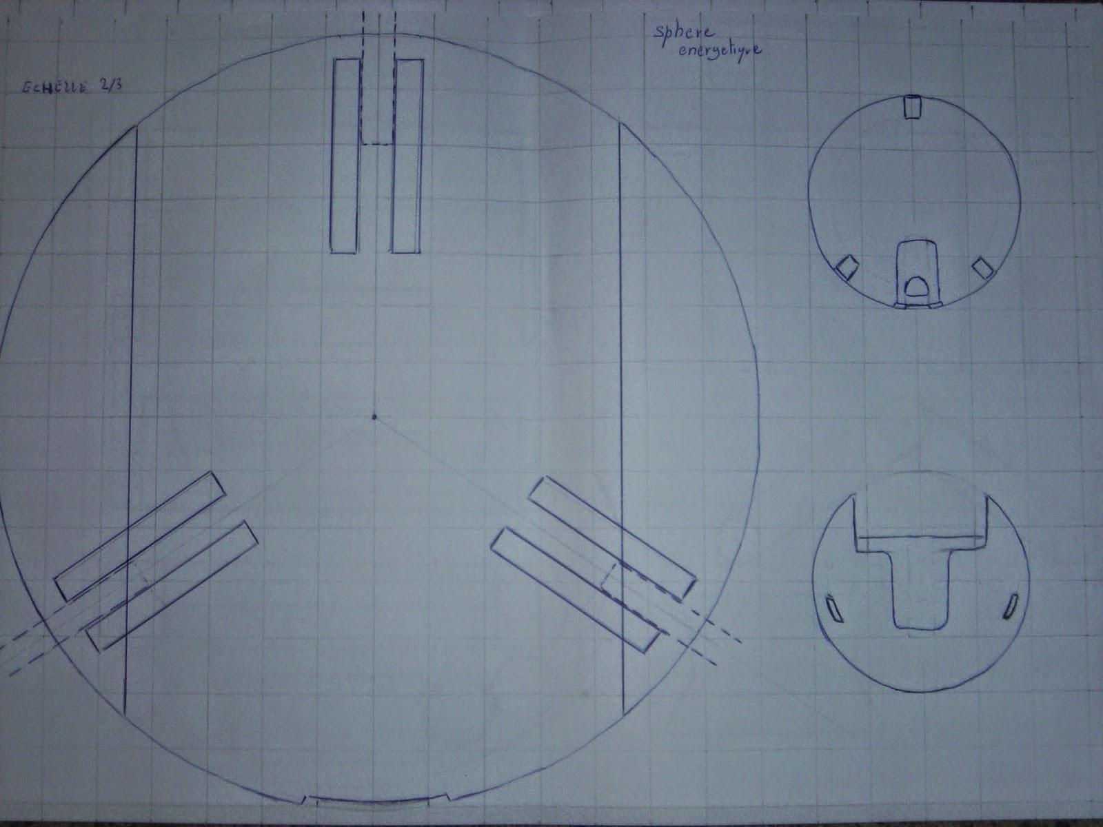 blueprint droïdekas star wars