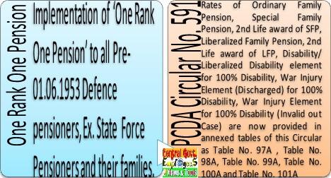 pcda-circular-orop-pre-01-06-1953-defence-pensioners