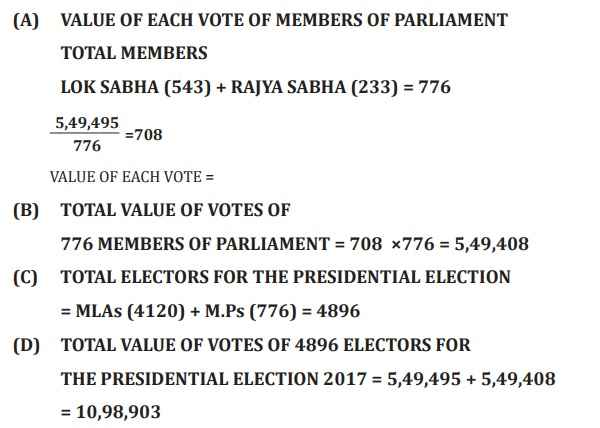 president-election-total-votes