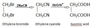 Succinic acid preparation by ethylene bromide.
