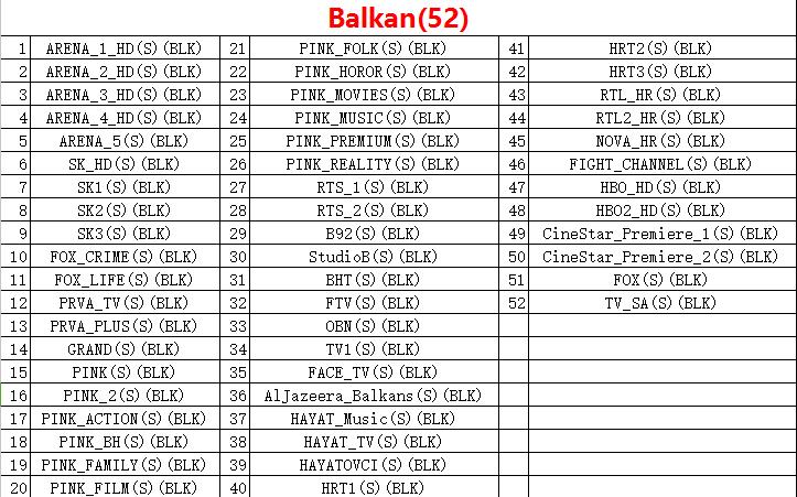 AirTV IPTV Channels list