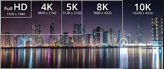ماهي تقنيّة وضوح الشاشة 4K