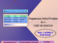 Jadwal Praujian ke-4 USBN SD dan KBM Kelas 1 s/d Kelas 5