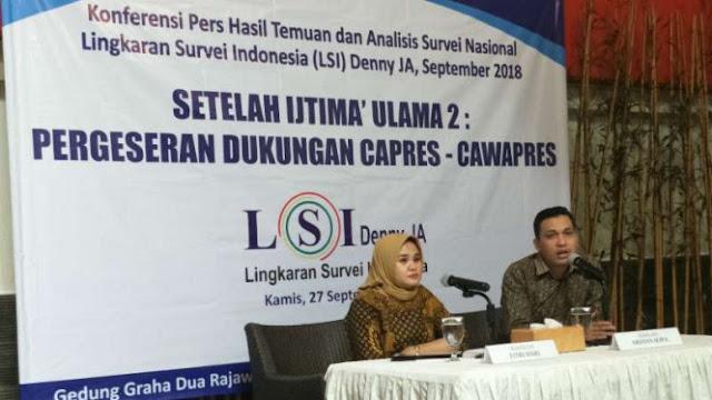 Survei LSI Denny JA Menangkan Jokowi, Demokrat: Mereka Sedang Cari Makan
