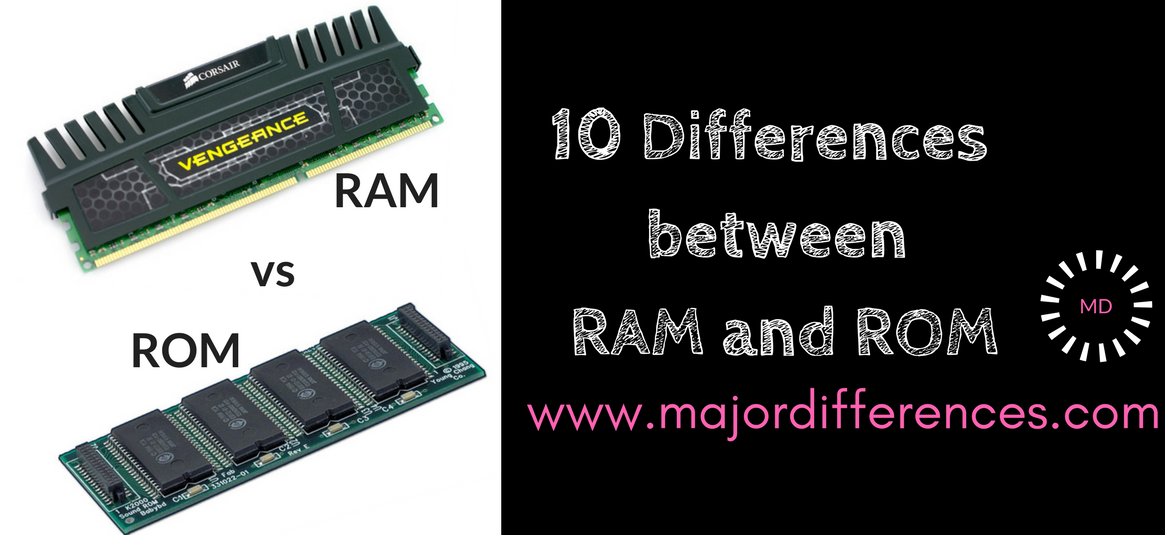 10 Differences between RAM and ROM (RAM vs ROM)