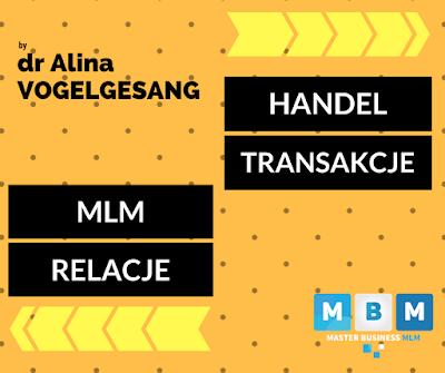 multilevel marketing MLM Master Business MLM