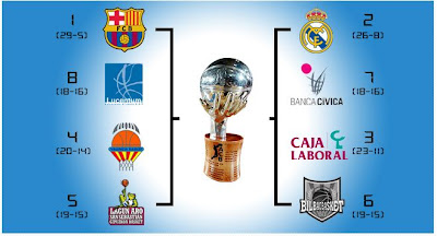 BALONCESTO-Playoffs Liga Endesa 2012
