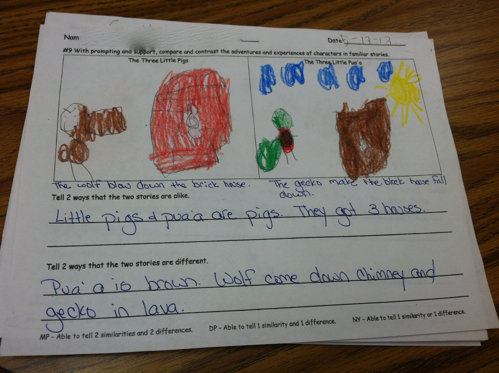 Extra Special Teaching Compare And Contrast Kindergarten