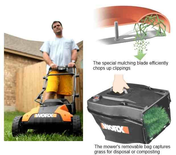 Greenworks Dethatcher It Good Quality Online