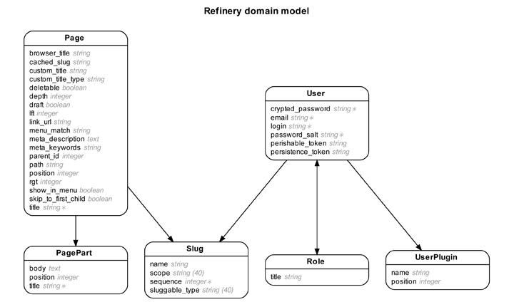 3 contoh entity relationship diagram erd koperasi simpan pinjam contoh erd ccuart Gallery