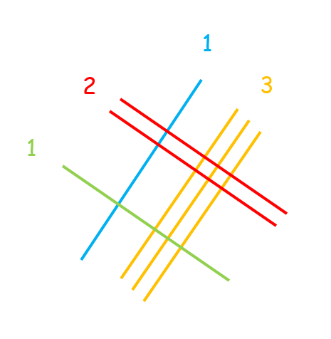 IVEMA Enseñanza CENTROS DE ESTUDIOS: Método gráfico para ...