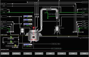 Advantages of PLC SCADA Training