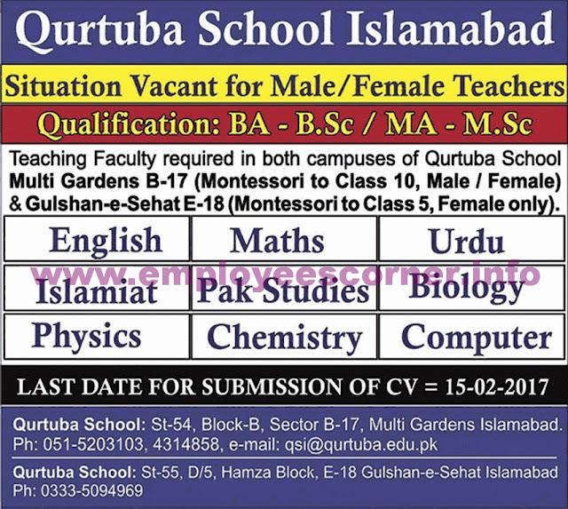 Teaching Jobs in School Islamabad