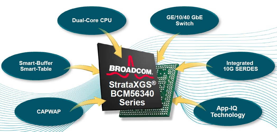 EE Daily News: Broadcom brings ARM to the Enterprise with