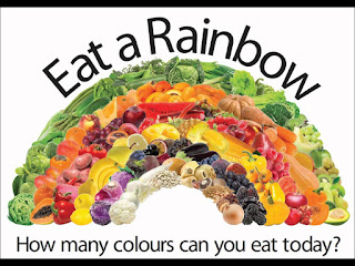 rainbow of balanced complete diet