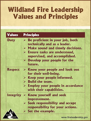 Wildland Fire Leadership Values and Principles
