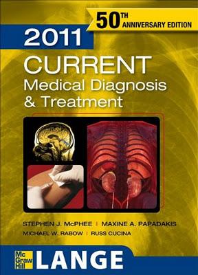 Nephrology Mcqs Pdf