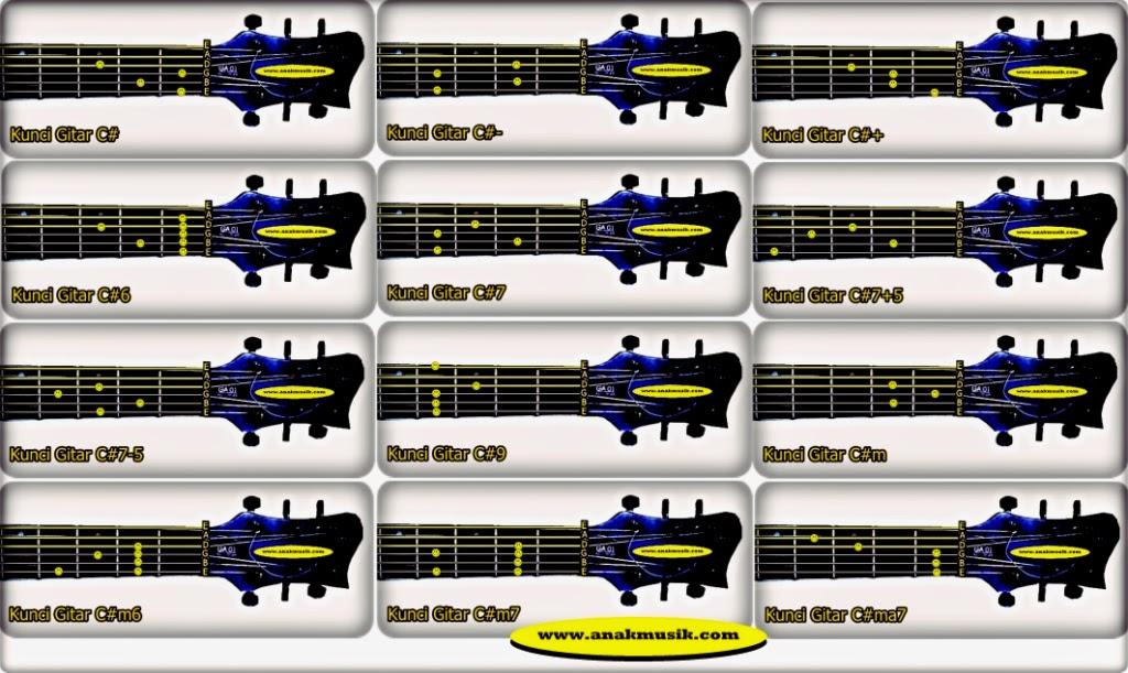 Kunci / Chord Gitar C