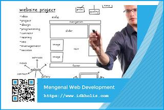 Mengenal-Web-Development-Jakarta-untuk-Kebutuhan-akan-Pengembangan-Website