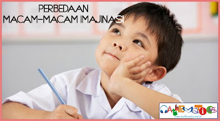 PERBEDAAN MACAM-MACAM IMAJINASI (Terjemahan BAB 6 Buku THE PSHYCOLOGY OF LEARNING MATHEMATICS oleh Richard Skemp)