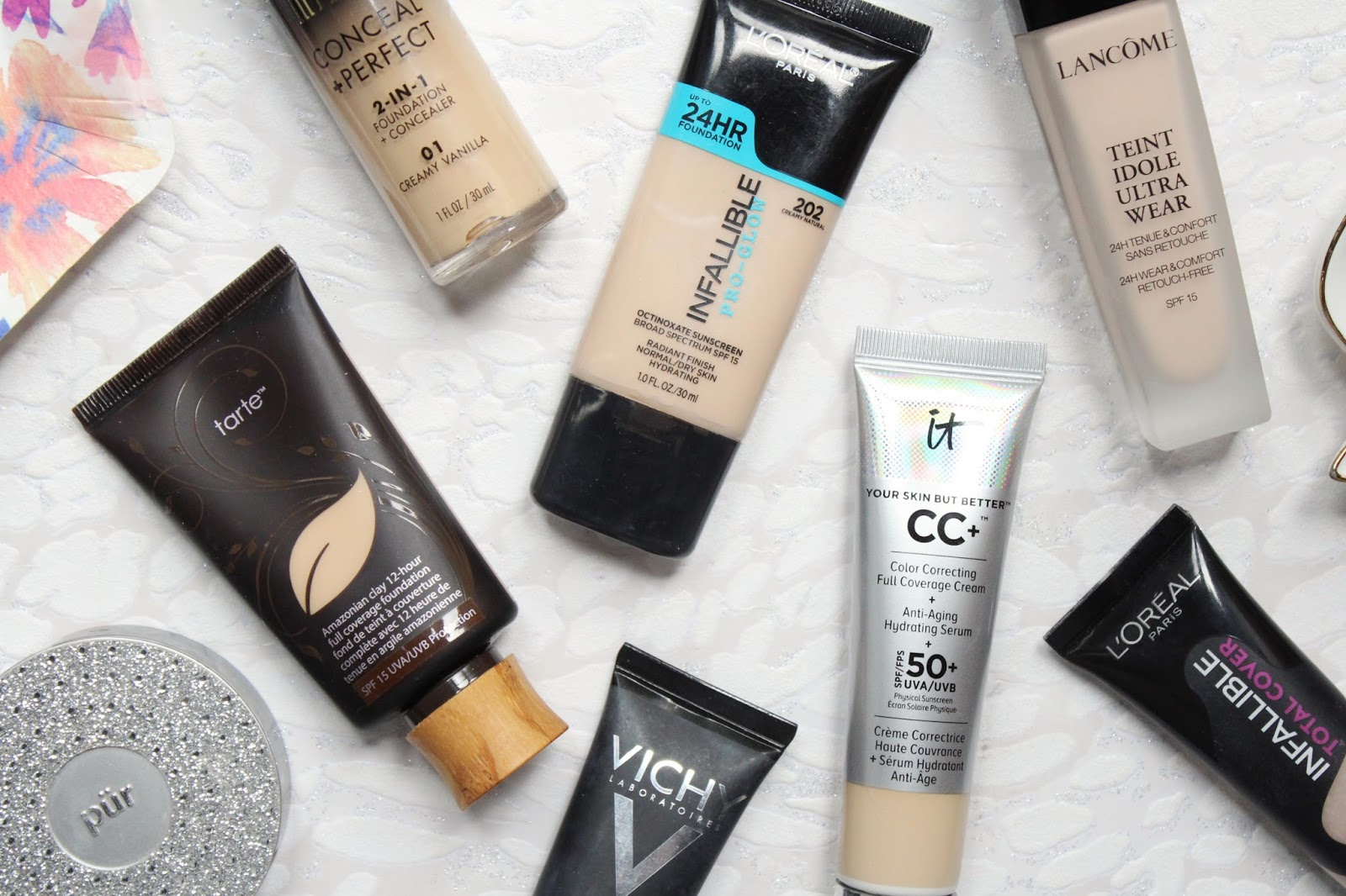High Coverage Foundations