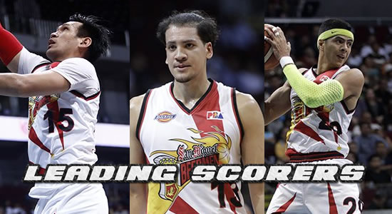 Top 5 Leading scorers for San Miguel Beermen elimination round 2018 PBA PhilCup