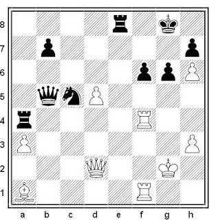 Posición de la partida de ajedrez Gao Wang - Jian Zhang (China, 2001)