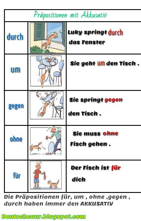 Durch um gegen f r ohne pr positionen mit akkusativ deutsch lernen for Gegen dativ oder akkusativ