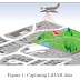 RECONSTRUCTION OF URBAN 3D MODELS FROM LIDAR DATA