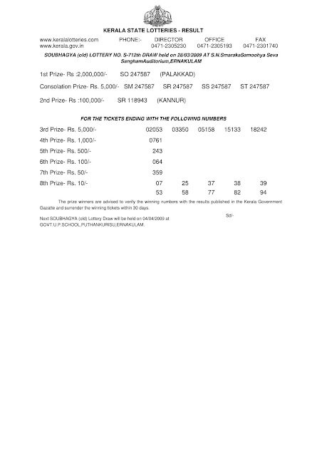 SOUBHAGYA S-712 Kerala Lottery Result on 28.03.2009