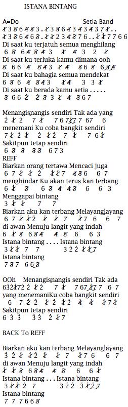 Not Angka Pianika Lagu Setia Band Istana Bintang