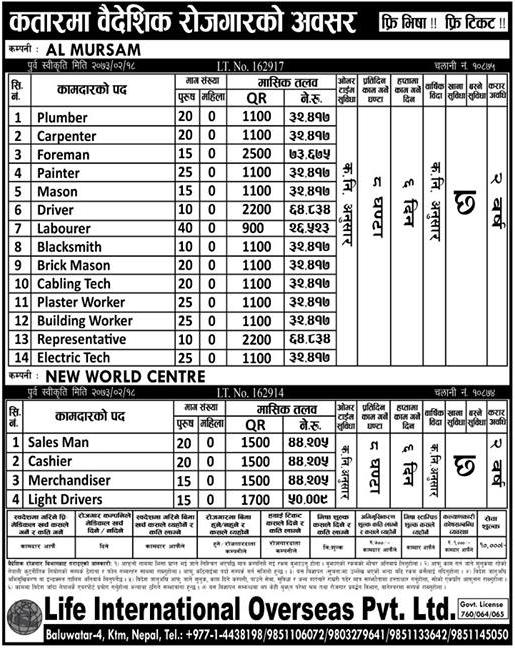 Free Visa, Free Ticket, Jobs For Nepali In Qatar Salary- Rs.73,000/