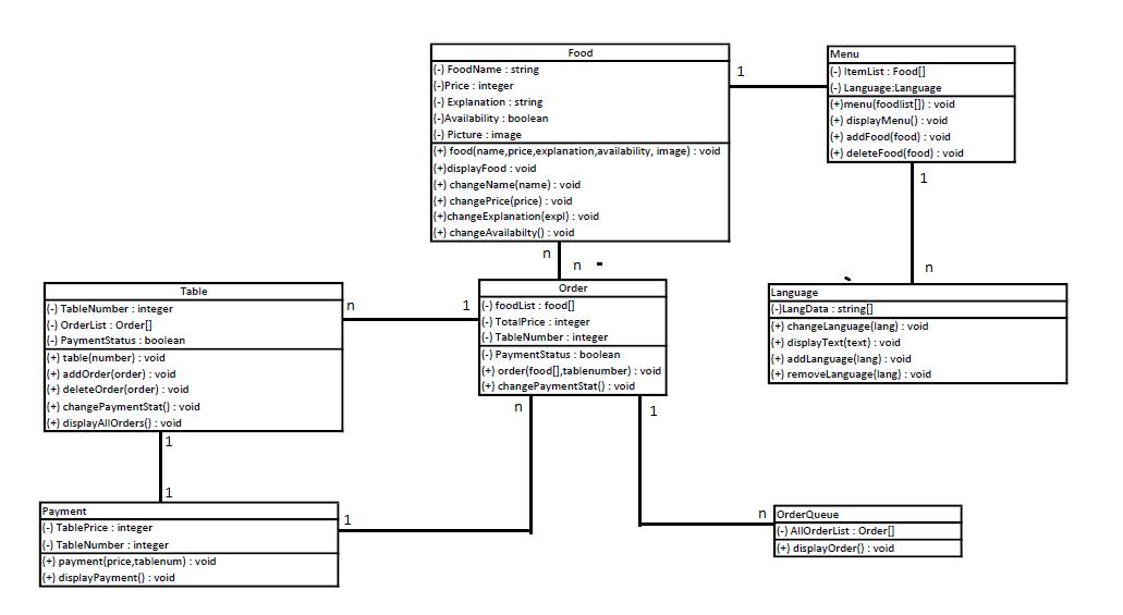 Aku dan tc october 2016 tabel ini berfungsi untuk memastikan apakah setiap use case sudah ditangani suatu kelas atau belum dari use case diagram dan class diagram yang ada ccuart Images