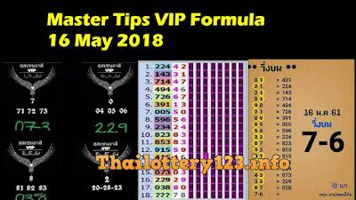 3UP Master Tips VIP Formula