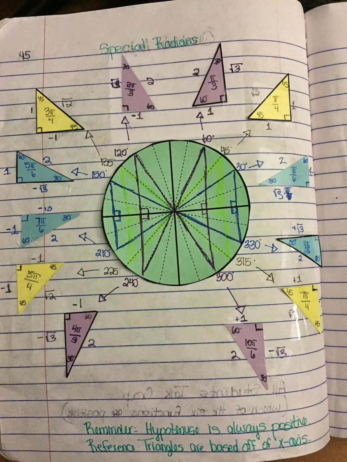 misscalcul8: Trig Unit 4: Unit Circle Interactive Notebook