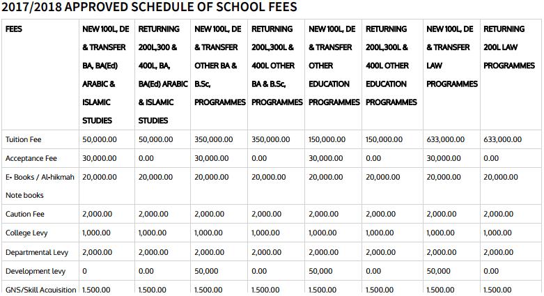 Al-Hikmah University 2017/2018 School Fees Schedule Out