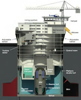 The nuclear reactor and related safety systems of the proposed Offshore Floating Nuclear Plant located in watertight compartments deep in the structure. The reactor pressure vessel (RPV) sits inside a dry containment structure, surrounded by seawater. Steam from generators immersed in the heated water inside the RPV passes to electricity-generating turbines higher in the structure. Every 12 to 48 months, spent fuel assemblies are lifted out, and fresh fuel is inserted into the reactor. The removed assemblies are transferred to the spent fuel pool, which has storage capacity to handle all fuel removed from the plant over its lifetime. (Illustration Credit: Jake Jurewicz) Click to Enlarge.