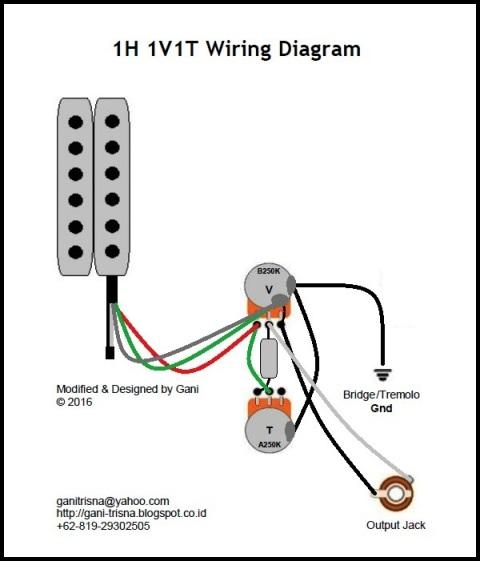 ganitrisna s blogsite 2016 02 28 rh gani trisna blogspot com Fender Guitar Wiring Diagrams Guitar Wiring Diagrams 3 Pickups