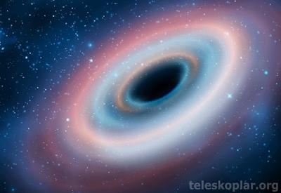 kara delik şeması