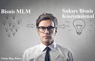 Bisnis, Sukses Bisnis, Bisnis MLM