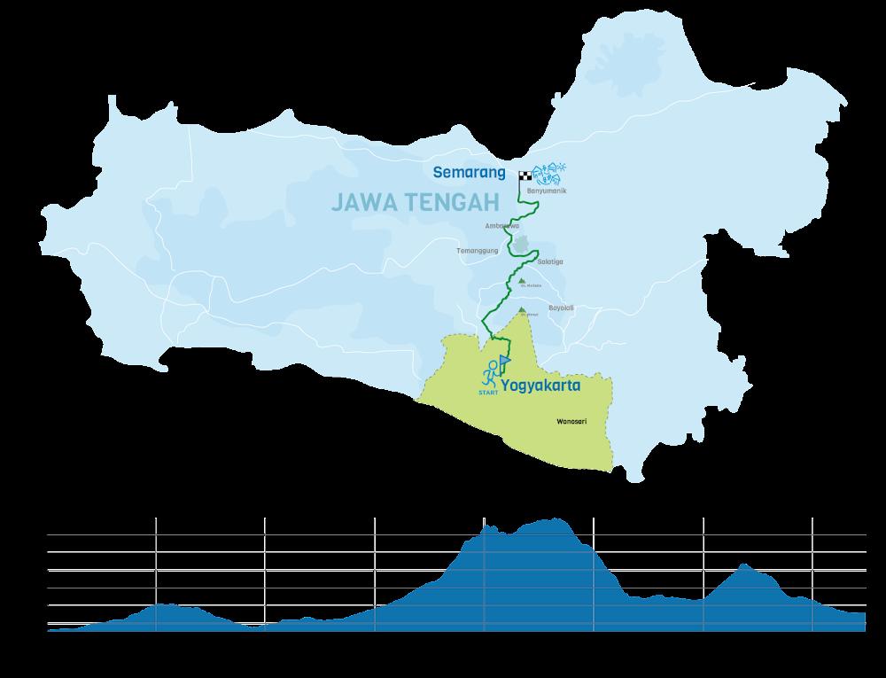 Route Run To Care • Yogyakarta - Semarang • 2018