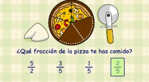juego con pizza y fracciones